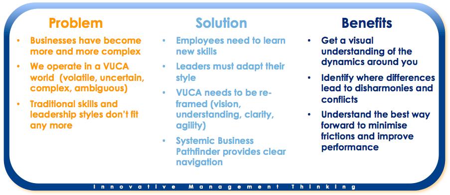 OnO_Pathfinder_P-S-B_1-Innovative-Management-Thinking
