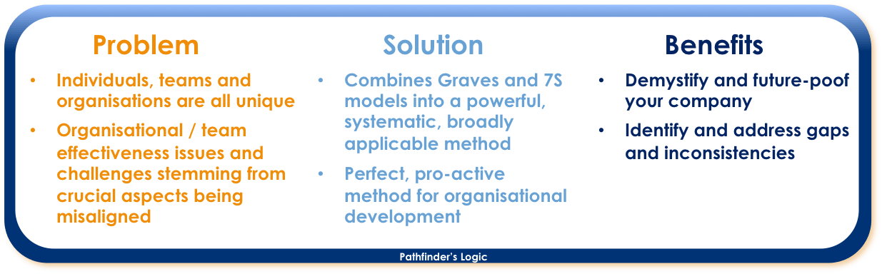 OnO_Pathfinder_P-S-B_4_Pathfinders-Logic